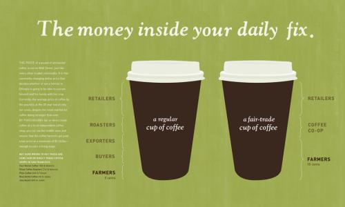 koffie-prijsopbouw-infographic